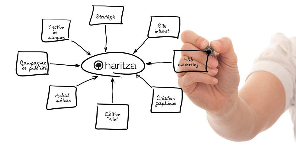 L'expertise d'Haritza au cœur de vos projets de communication